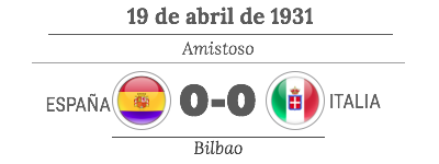España vs Italia 1931