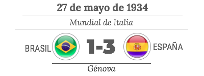 Brasil vs España 1934