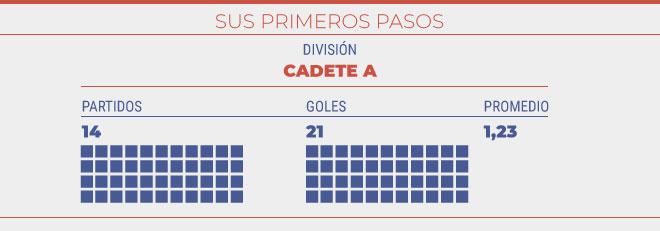 Partidos y goles en el 2002