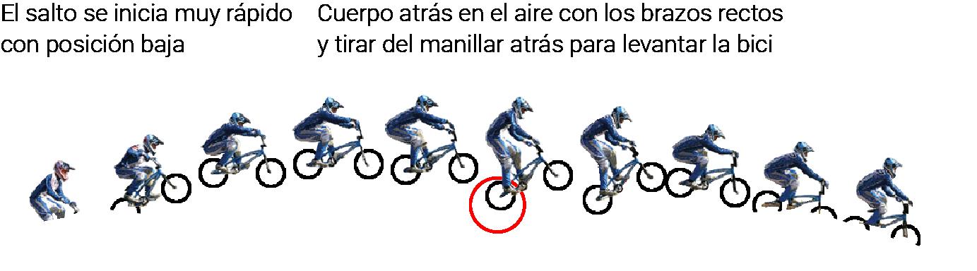 Algunos saltos